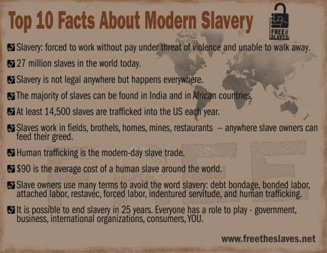slavery-facts-from-free-the-slaves2